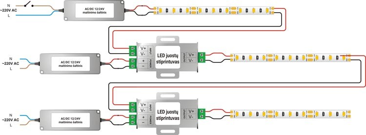 single-color-led-strip-linear-connection